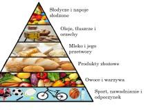 Piramida-zdrowia